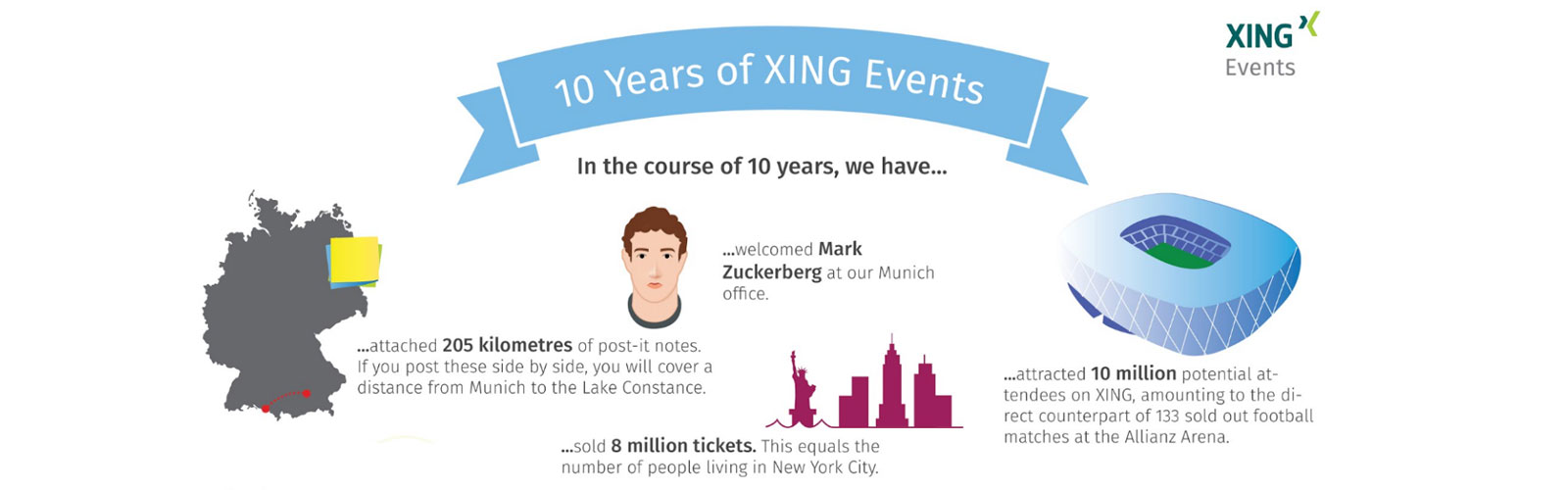 xing-events-10-ans