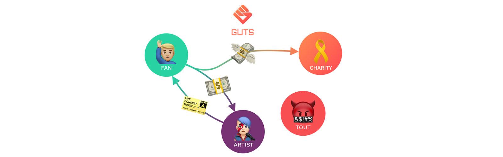 guts-solidarity