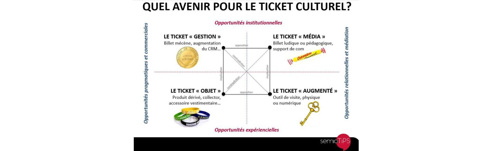 dot-etude-ticket